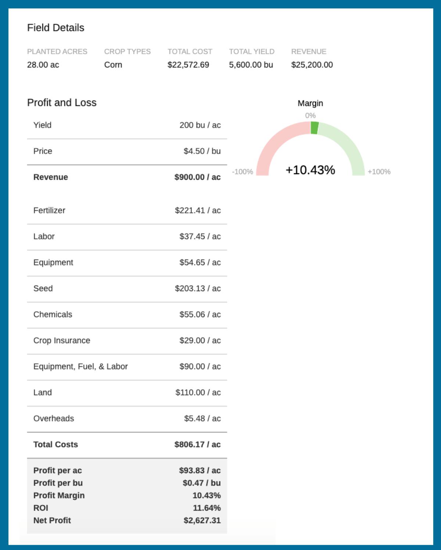 Cost & Profit Analytics screenshot