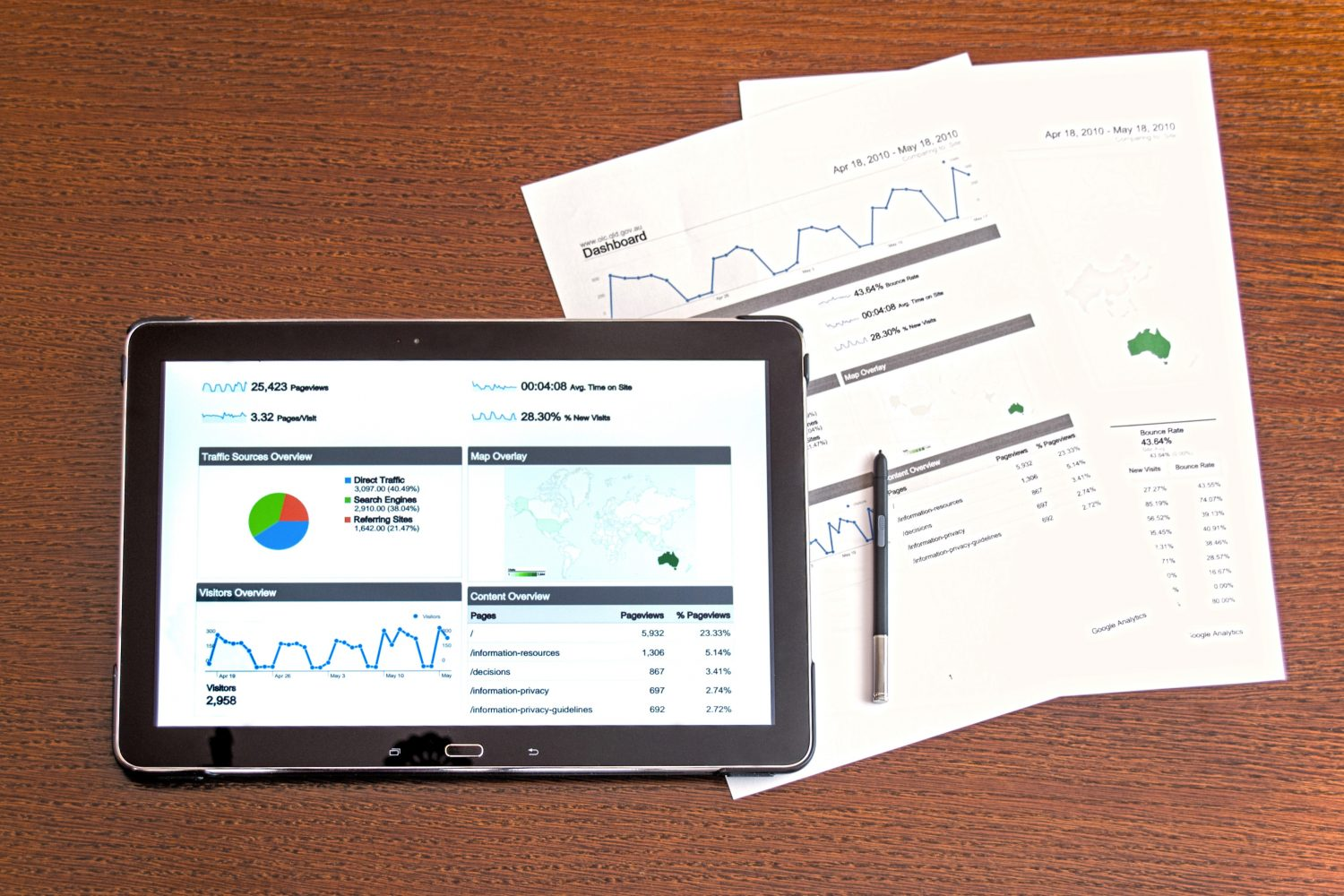 Quick and accurate reports generated by farm management software